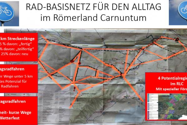 Plakat: Radwege-Basisnetz